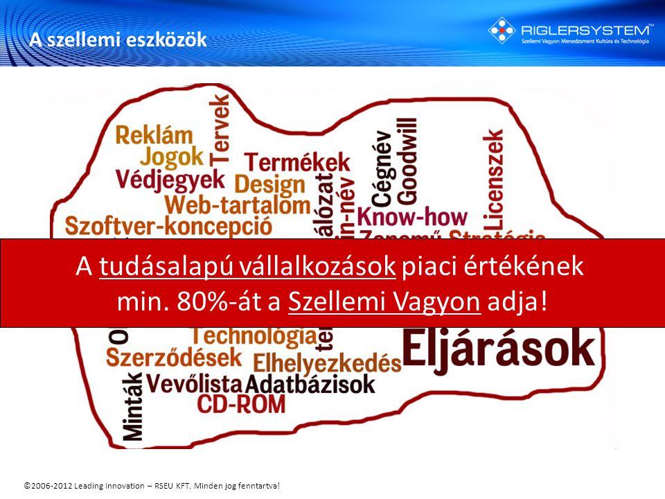 ©2006-2012 Leading Innovation – RSEU KFT. Minden jog fenntartva! A tudásalapú vállalkozások piaci értékének min. 80%-át a Szellemi Vagyon adja! A szel