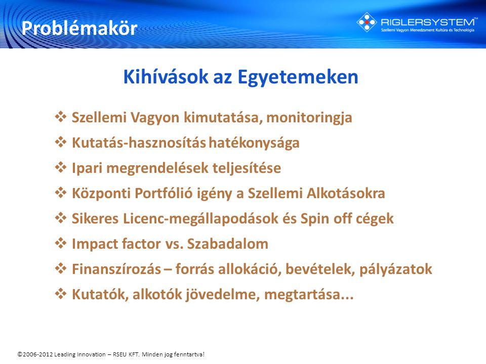 ©2006-2012 Leading Innovation – RSEU KFT. Minden jog fenntartva! Kihívások az Egyetemeken  Szellemi Vagyon kimutatása, monitoringja  Kutatás-hasznos