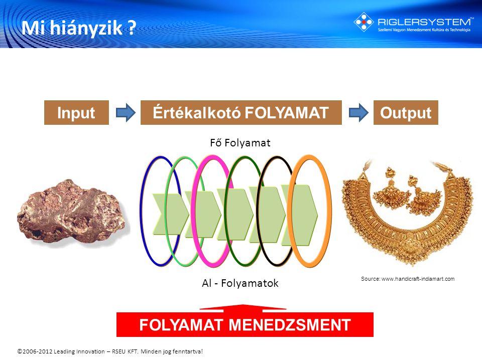 ©2006-2012 Leading Innovation – RSEU KFT. Minden jog fenntartva! Értékalkotó FOLYAMAT Source: www.handicraft-indiamart.com InputOutput Fő Folyamat Al