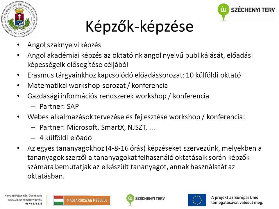 Képzők-képzése Angol szaknyelvi képzés Angol akadémiai képzés az oktatóink angol nyelvű publikálását, előadási képességeik elősegítése céljából Erasmus tárgyainkhoz kapcsolódó előadássorozat: 10 külföldi oktató Matematikai workshop-sorozat / konferencia Gazdasági információs rendszerek workshop / konferencia – Partner: SAP Webes alkalmazások tervezése és fejlesztése workshop / konferencia: – Partner: Microsoft, SmartX, NJSZT,...