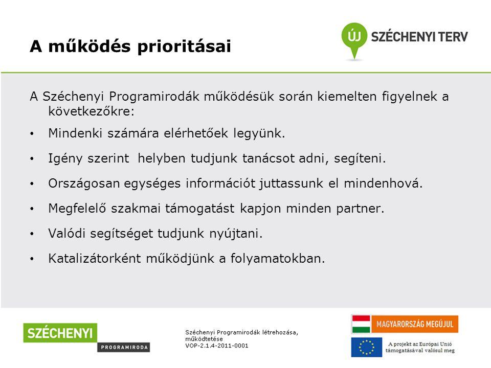 A működés prioritásai A Széchenyi Programirodák működésük során kiemelten figyelnek a következőkre: Mindenki számára elérhetőek legyünk.