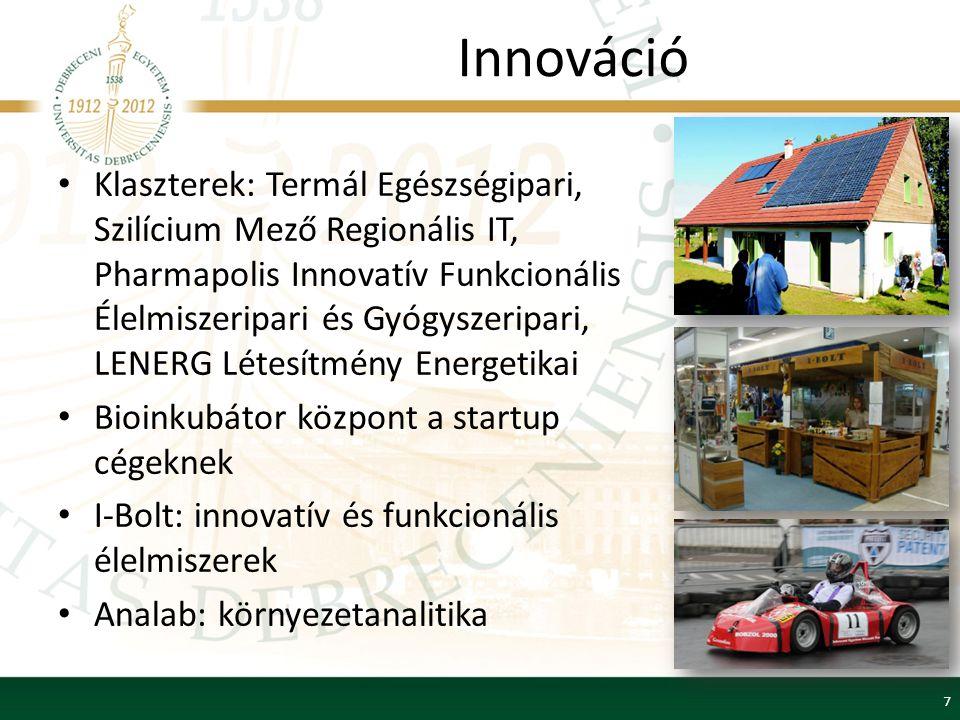 Innováció Klaszterek: Termál Egészségipari, Szilícium Mező Regionális IT, Pharmapolis Innovatív Funkcionális Élelmiszeripari és Gyógyszeripari, LENERG Létesítmény Energetikai Bioinkubátor központ a startup cégeknek I-Bolt: innovatív és funkcionális élelmiszerek Analab: környezetanalitika 7