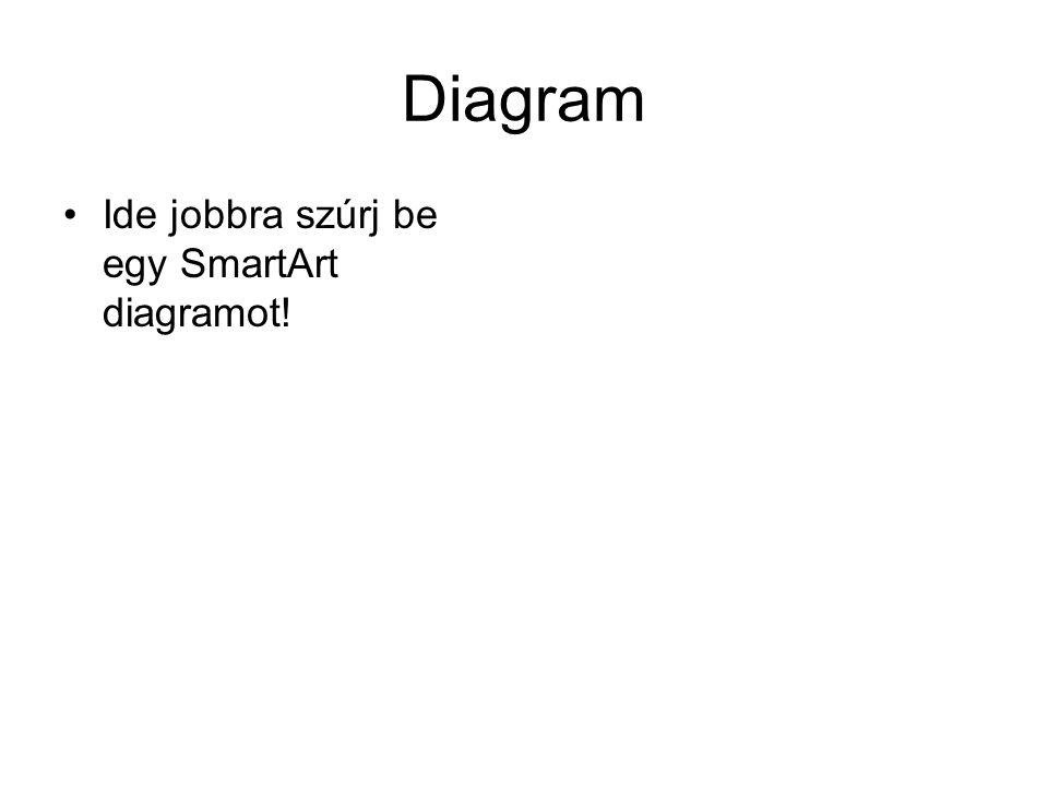 Diagram Ide jobbra szúrj be egy SmartArt diagramot!