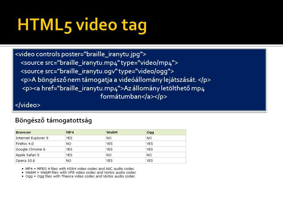 A böngésző nem támogatja a videóállomány lejátszását. Az állomány letölthető mp4 formátumban A böngésző nem támogatja a videóállomány lejátszását. Az