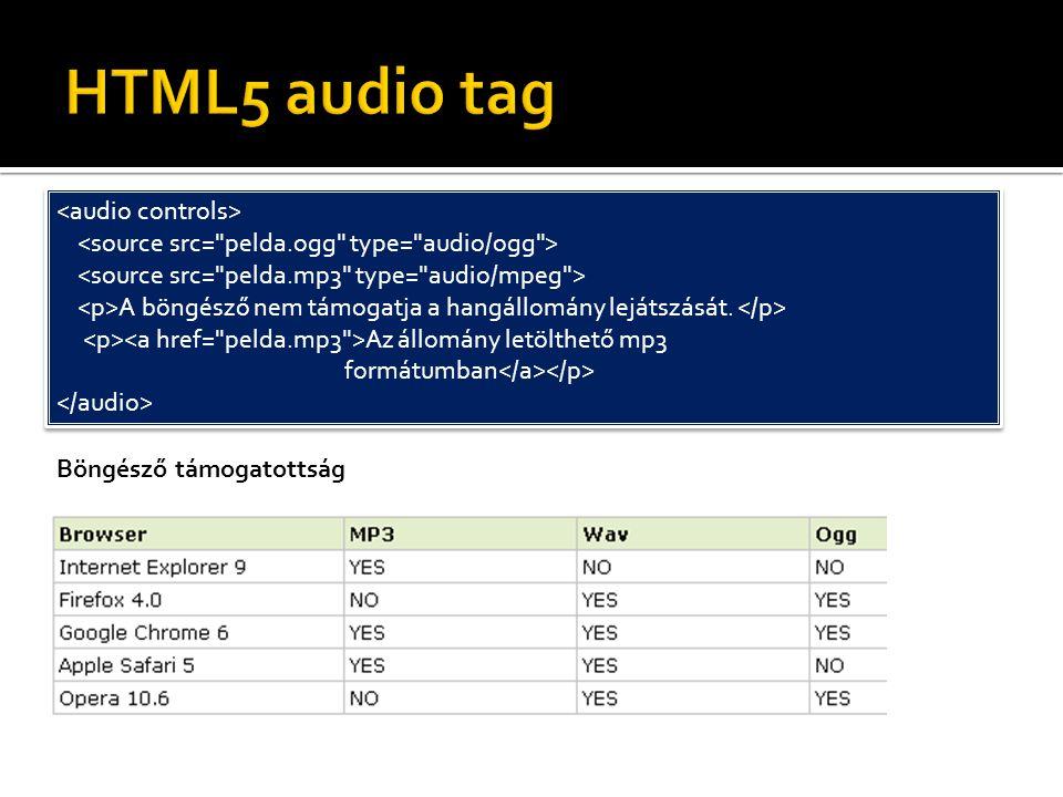 A böngésző nem támogatja a hangállomány lejátszását. Az állomány letölthető mp3 formátumban A böngésző nem támogatja a hangállomány lejátszását. Az ál