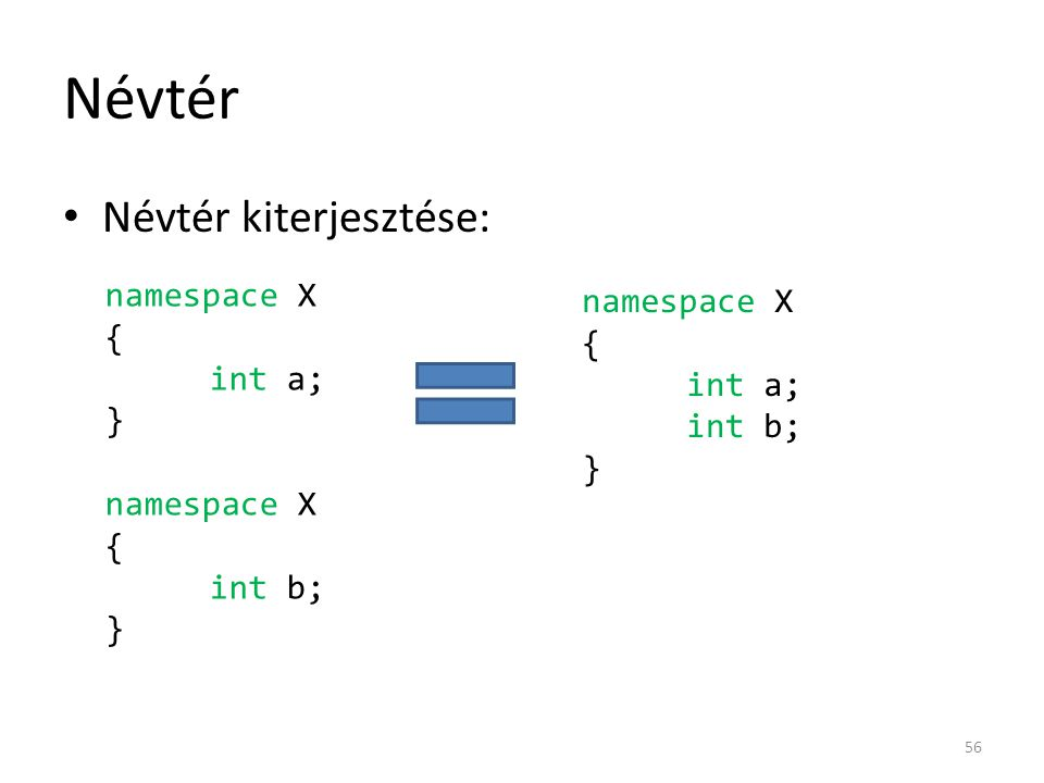 Névtér namespace NS { int a = 10; } namespace NS { void f() { std::cout << a; } } 57