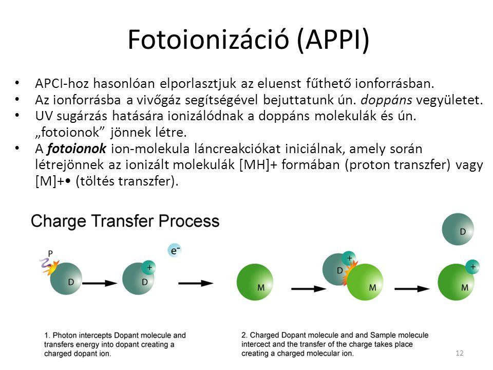 Fotoionizáció (APPI) APCI-hoz hasonlóan elporlasztjuk az eluenst fűthető ionforrásban. Az ionforrásba a vivőgáz segítségével bejuttatunk ún. doppáns v