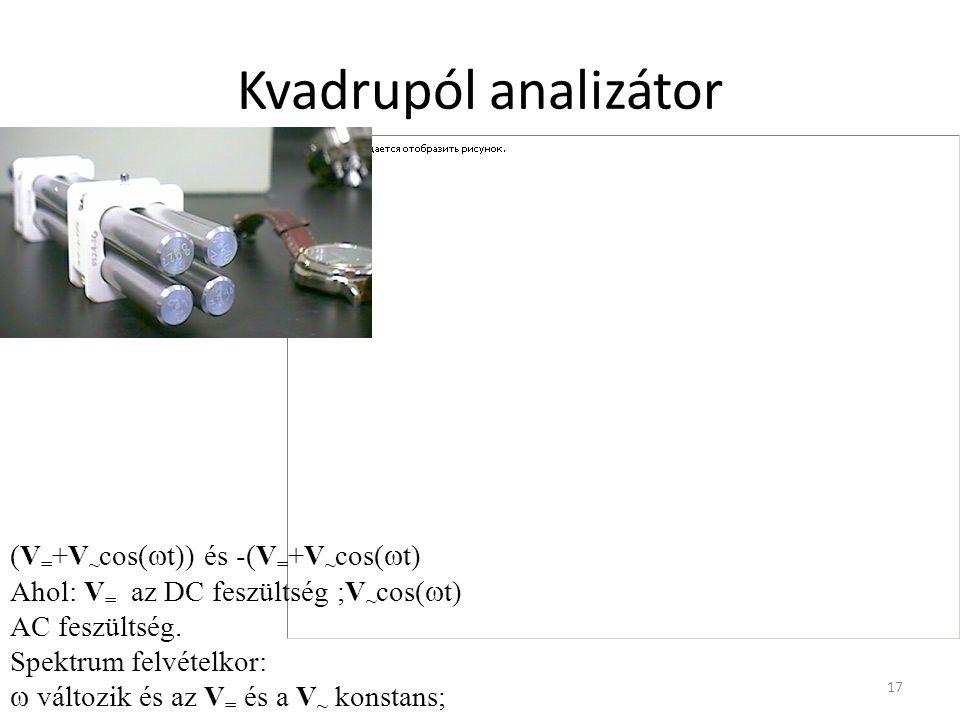 Kvadrupól analizátor (V = +V ~ cos(  t)) és -(V = +V ~ cos(  t) Ahol: V = az DC feszültség ;V ~ cos(  t) AC feszültség. Spektrum felvételkor:  vál