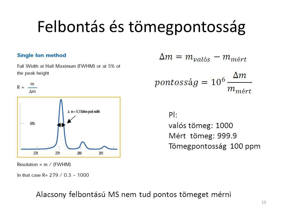 Felbontás és tömegpontosság Pl: valós tömeg: 1000 Mért tömeg: 999.9 Tömegpontosság 100 ppm Alacsony felbontású MS nem tud pontos tömeget mérni 19