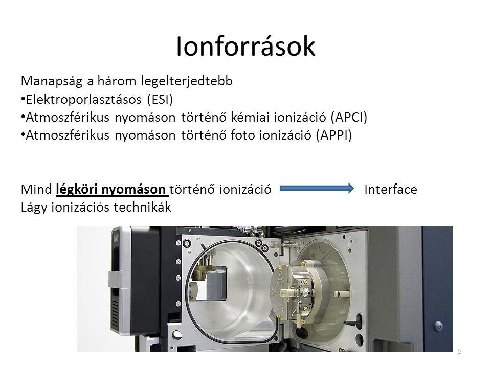 Ionforrások Manapság a három legelterjedtebb Elektroporlasztásos (ESI) Atmoszférikus nyomáson történő kémiai ionizáció (APCI) Atmoszférikus nyomáson t