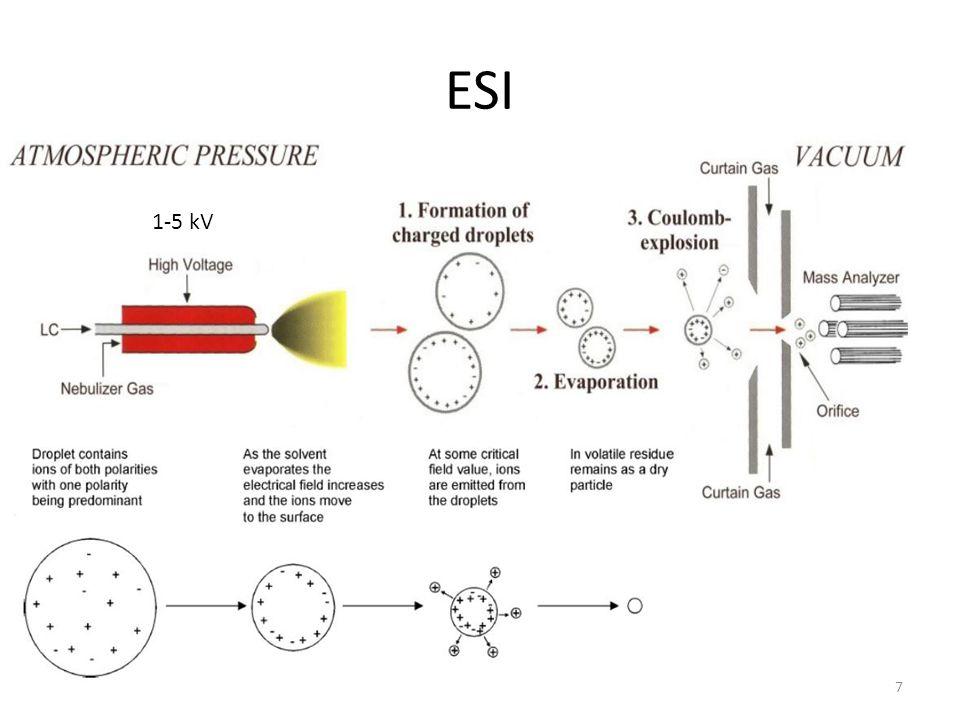 AB Sciex régi ESI ionforrás 8