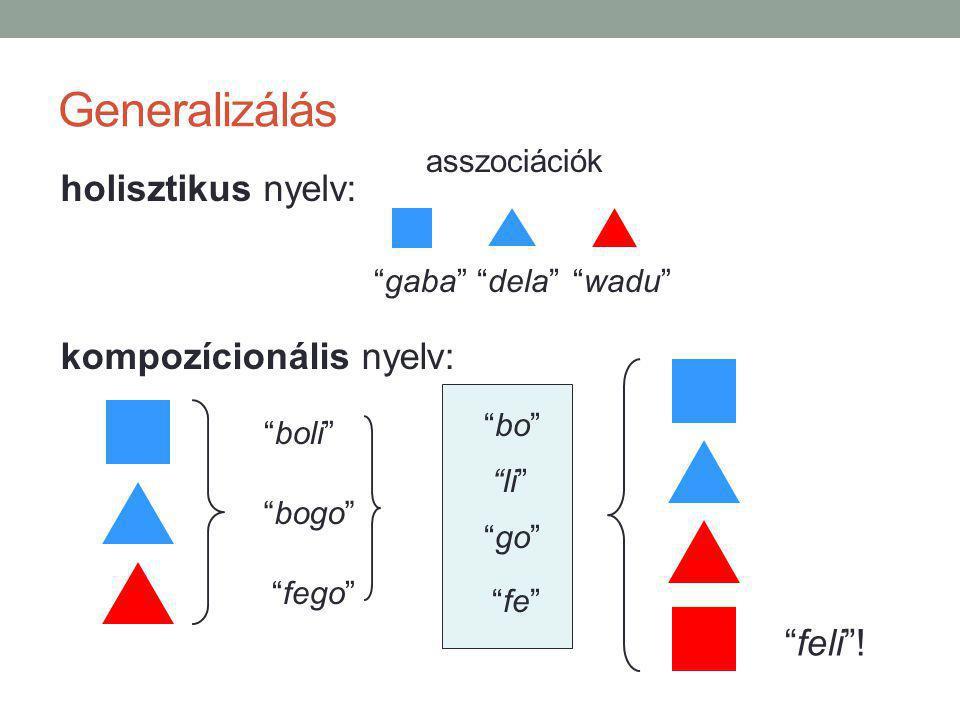 bo li go fe boli bogo fego kompozícionális nyelv: holisztikus nyelv: asszociációk gaba dela wadu Generalizálás feli !