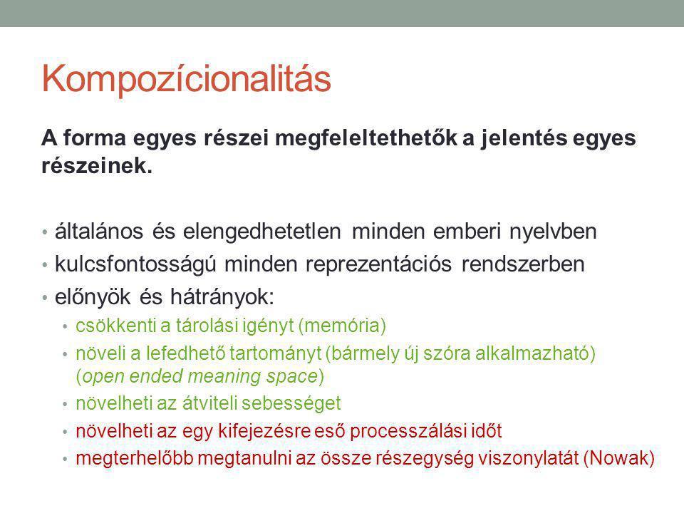 Kompozícionalitás A forma egyes részei megfeleltethetők a jelentés egyes részeinek.
