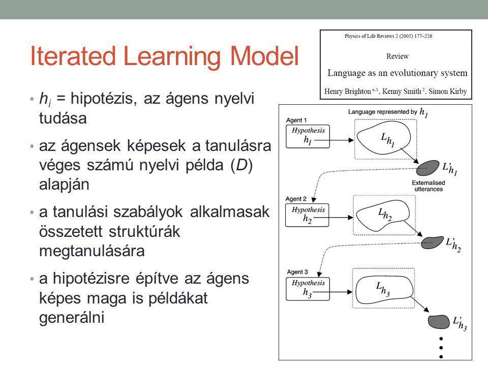 Iterated Learning Model h i = hipotézis, az ágens nyelvi tudása az ágensek képesek a tanulásra véges számú nyelvi példa (D) alapján a tanulási szabályok alkalmasak összetett struktúrák megtanulására a hipotézisre építve az ágens képes maga is példákat generálni