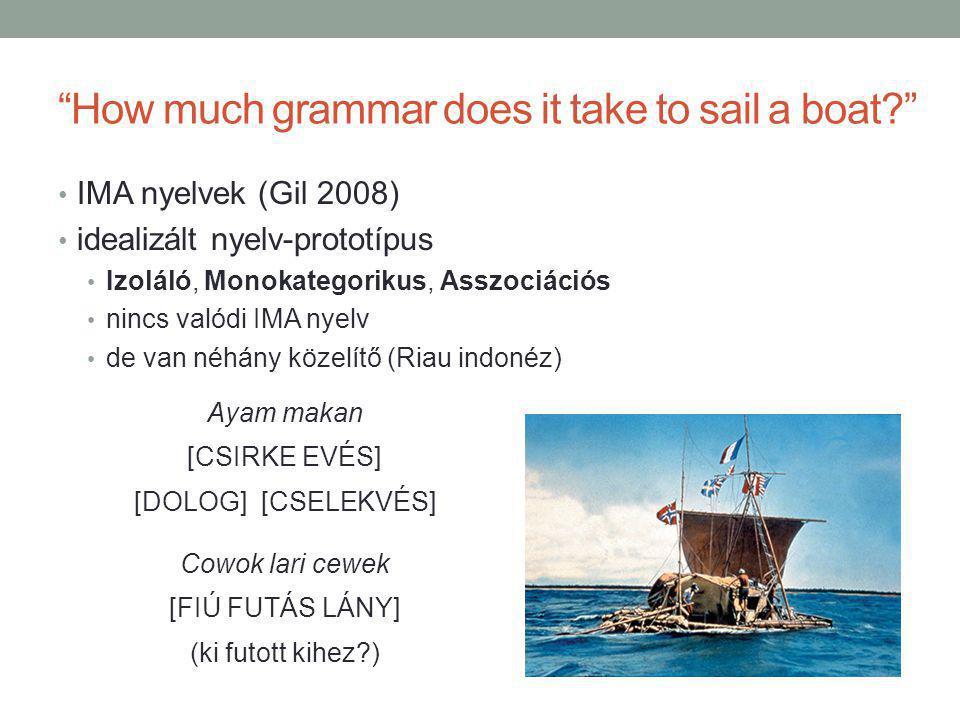 How much grammar does it take to sail a boat IMA nyelvek (Gil 2008) idealizált nyelv-prototípus Izoláló, Monokategorikus, Asszociációs nincs valódi IMA nyelv de van néhány közelítő (Riau indonéz) Ayam makan [CSIRKE EVÉS] [DOLOG] [CSELEKVÉS] Cowok lari cewek [FIÚ FUTÁS LÁNY] (ki futott kihez )