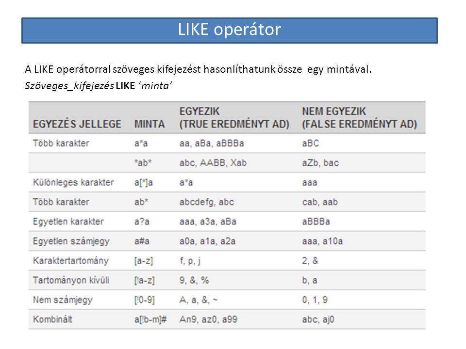 A LIKE operátorral szöveges kifejezést hasonlíthatunk össze egy mintával. Szöveges_kifejezés LIKE 'minta' LIKE operátor