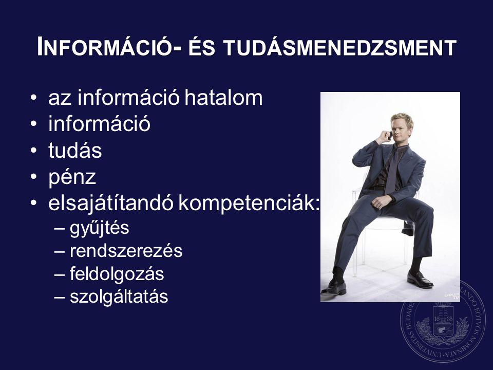 I NFORMÁCIÓ - ÉS TUDÁSMENEDZSMENT az információ hatalom információ tudás pénz elsajátítandó kompetenciák: –gyűjtés –rendszerezés –feldolgozás –szolgál