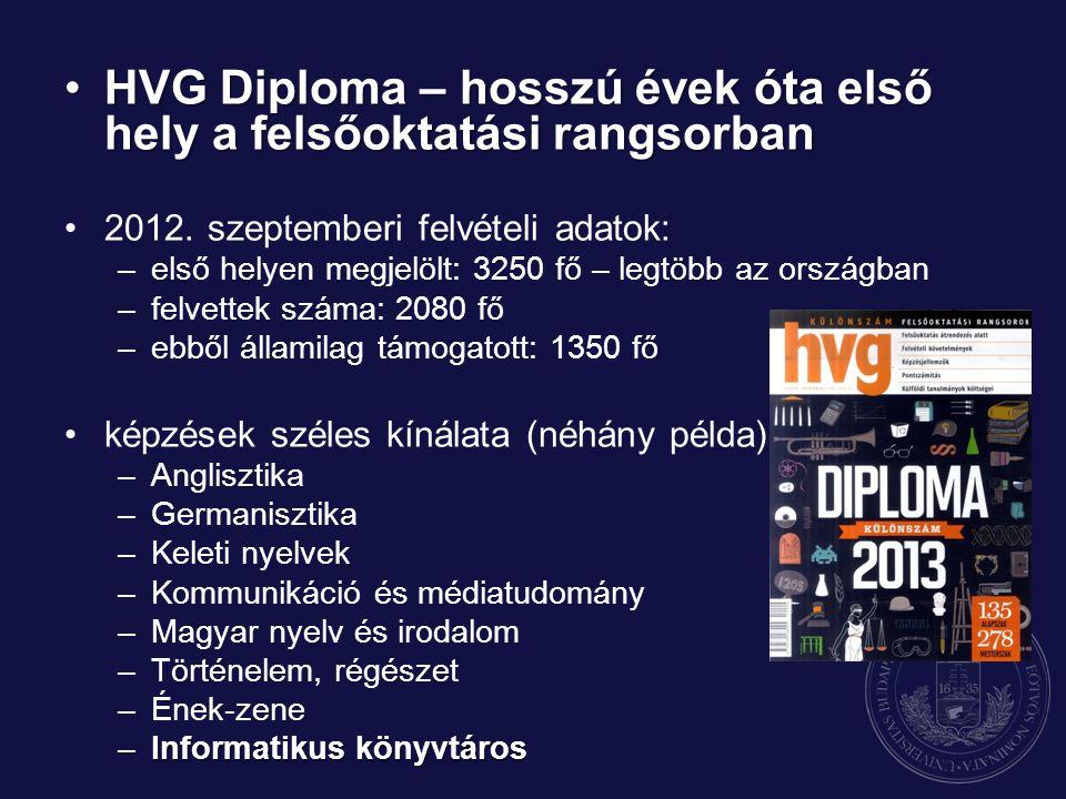HVG Diploma – hosszú évek óta első hely a felsőoktatási rangsorbanHVG Diploma – hosszú évek óta első hely a felsőoktatási rangsorban 2012. szeptemberi