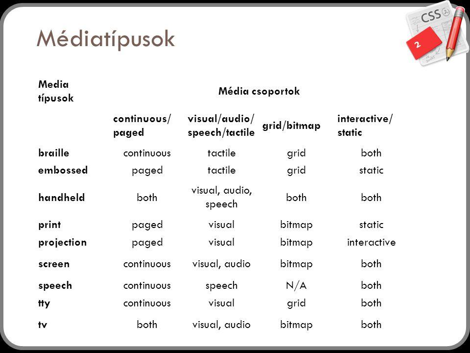 2 Médiatípusok Media típusok Média csoportok continuous/ paged visual/audio/ speech/tactile grid/bitmap interactive/ static braillecontinuoustactilegr