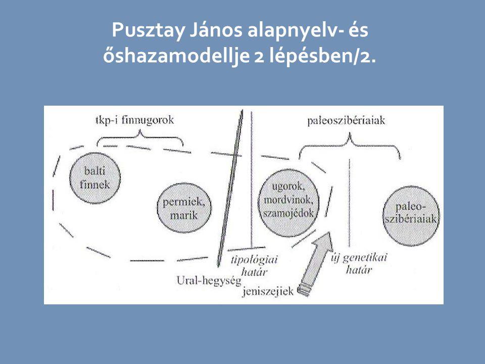 Pusztay János alapnyelv- és őshazamodellje 2 lépésben/2.