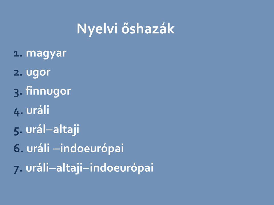 1. magyar 2. ugor 3. finnugor 4. uráli 5. urál  altaji 6. uráli  indoeurópai 7. uráli  altaji  indoeurópai Nyelvi őshazák