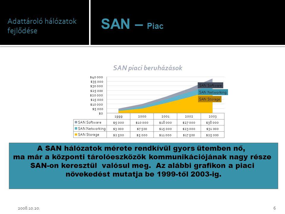 Adattároló hálózatok fejlődése SAN – Piac 2008.10.20.6 A SAN hálózatok mérete rendkívül gyors ütemben nő, ma már a központi tárolóeszközök kommunikáci
