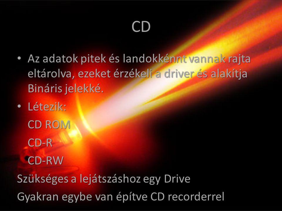 CD Az adatok pitek és landokkénnt vannak rajta eltárolva, ezeket érzékeli a driver és alakítja Bináris jelekké.