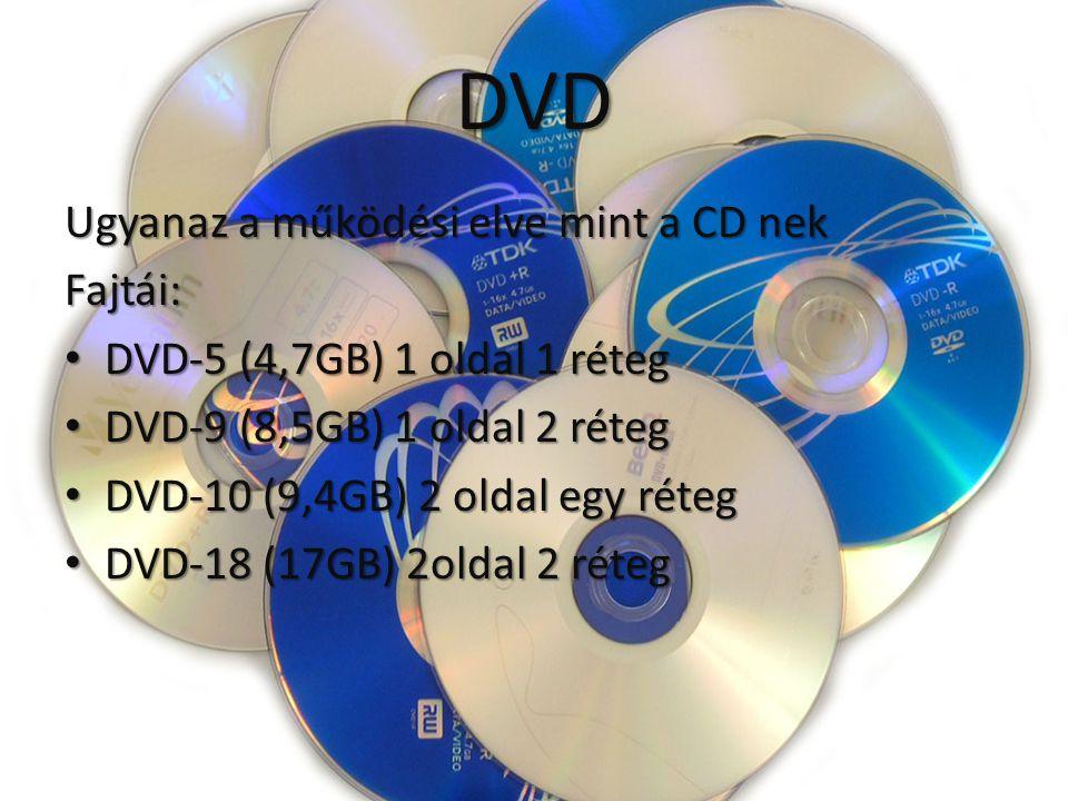 DVD Ugyanaz a működési elve mint a CD nek Fajtái: DVD-5 (4,7GB) 1 oldal 1 réteg DVD-5 (4,7GB) 1 oldal 1 réteg DVD-9 (8,5GB) 1 oldal 2 réteg DVD-9 (8,5GB) 1 oldal 2 réteg DVD-10 (9,4GB) 2 oldal egy réteg DVD-10 (9,4GB) 2 oldal egy réteg DVD-18 (17GB) 2oldal 2 réteg DVD-18 (17GB) 2oldal 2 réteg