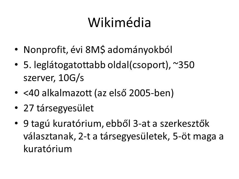Wikimédia Nonprofit, évi 8M$ adományokból 5.