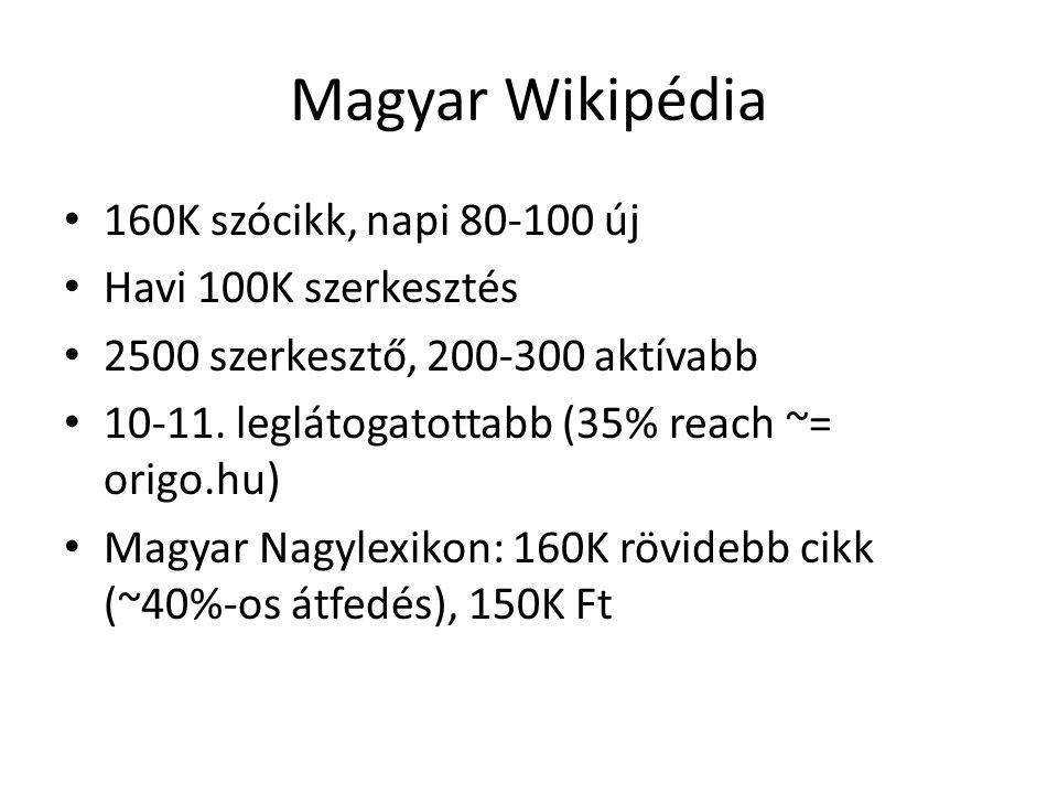 Magyar Wikipédia 160K szócikk, napi 80-100 új Havi 100K szerkesztés 2500 szerkesztő, 200-300 aktívabb 10-11.