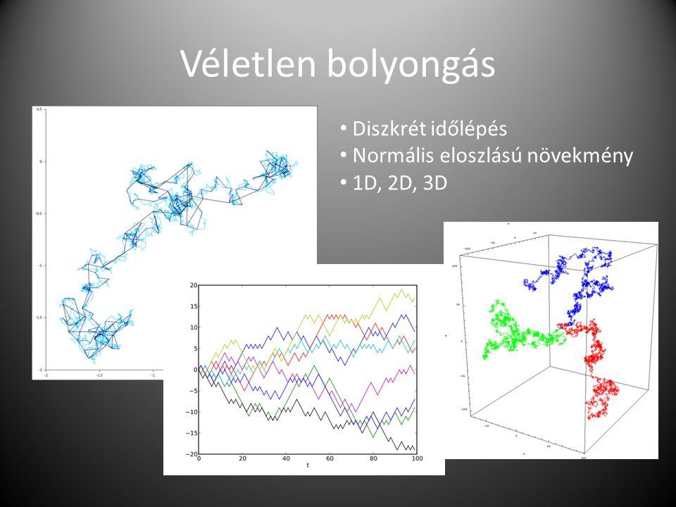 Diszkrét időlépés Normális eloszlású növekmény 1D, 2D, 3D