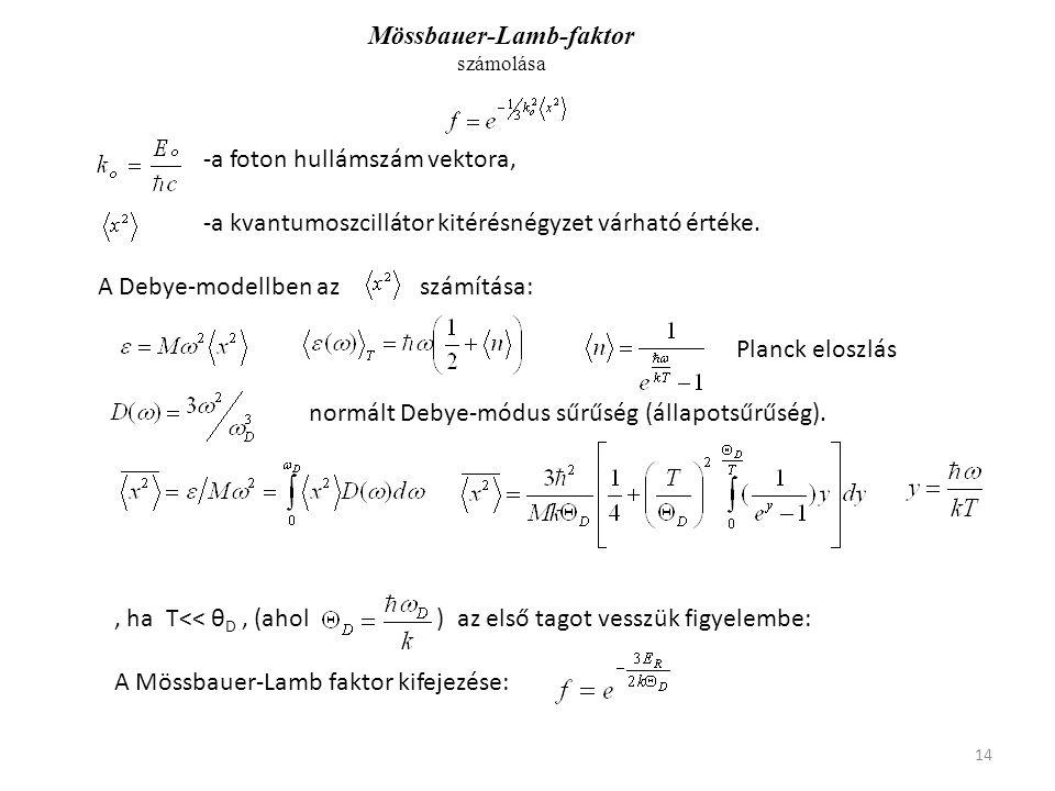 14 Mössbauer-Lamb-faktor számolása -a foton hullámszám vektora, -a kvantumoszcillátor kitérésnégyzet várható értéke. A Debye-modellben az számítása: P