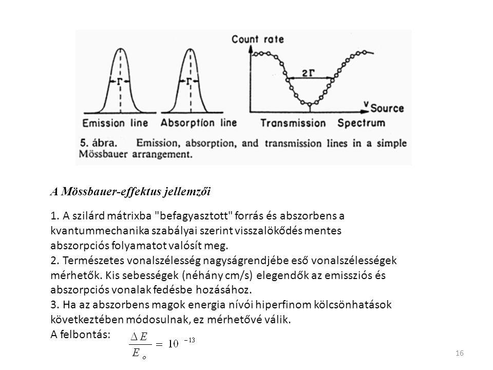 16 A Mössbauer-effektus jellemzői 1. A szilárd mátrixba