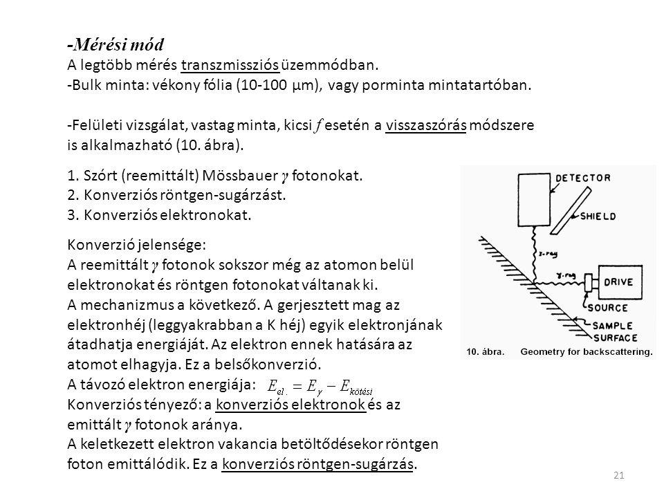 21 -Mérési mód A legtöbb mérés transzmissziós üzemmódban. -Bulk minta: vékony fólia (10-100 μm), vagy porminta mintatartóban. -Felületi vizsgálat, vas