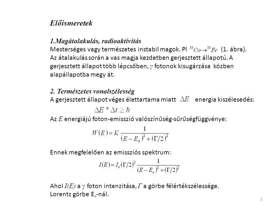 34 A Mössbauer-effektus alkalmazásai a modern tudományban Szilárdtest Fizika -Fonon spektrum vizsgálata (a Lamb-faktor változásán keresztül).