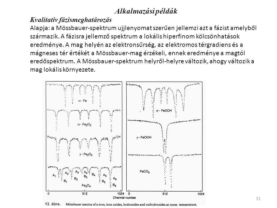 31 Alkalmazási példák Kvalitatív fázismeghatározás Alapja: a Mössbauer-spektrum ujjlenyomat szerűen jellemzi azt a fázist amelyből származik. A fázisr