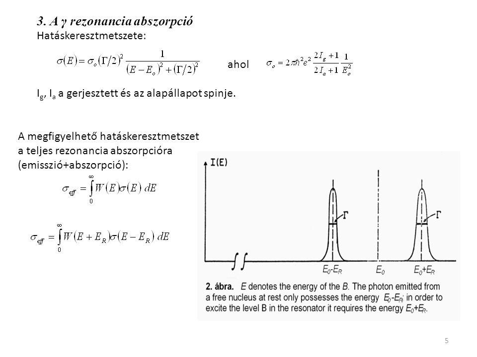 5 3. A γ rezonancia abszorpció Hatáskeresztmetszete: ahol I g, I a a gerjesztett és az alapállapot spinje. A megfigyelhető hatáskeresztmetszet a telje