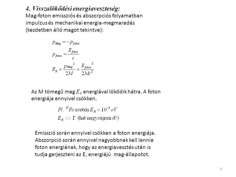 6 4. Visszalökődési energiaveszteség: Mag-foton emissziós és abszorpciós folyamatban impulzus és mechanikai energia-megmaradás (kezdetben álló magot t