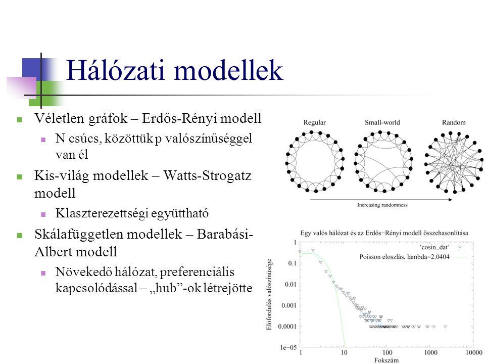 """Hálózati modellek Véletlen gráfok – Erdős-Rényi modell N csúcs, közöttük p valószínűséggel van él Kis-világ modellek – Watts-Strogatz modell Klaszterezettségi együttható Skálafüggetlen modellek – Barabási- Albert modell Növekedő hálózat, preferenciális kapcsolódással – """"hub -ok létrejötte"""