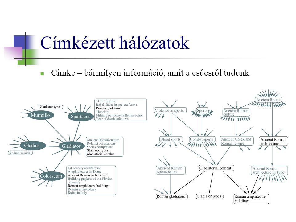 Címkézett hálózatok Címke – bármilyen információ, amit a csúcsról tudunk