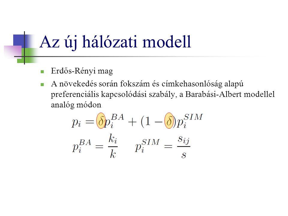 Az új hálózati modell Erdős-Rényi mag A növekedés során fokszám és címkehasonlóság alapú preferenciális kapcsolódási szabály, a Barabási-Albert modellel analóg módon