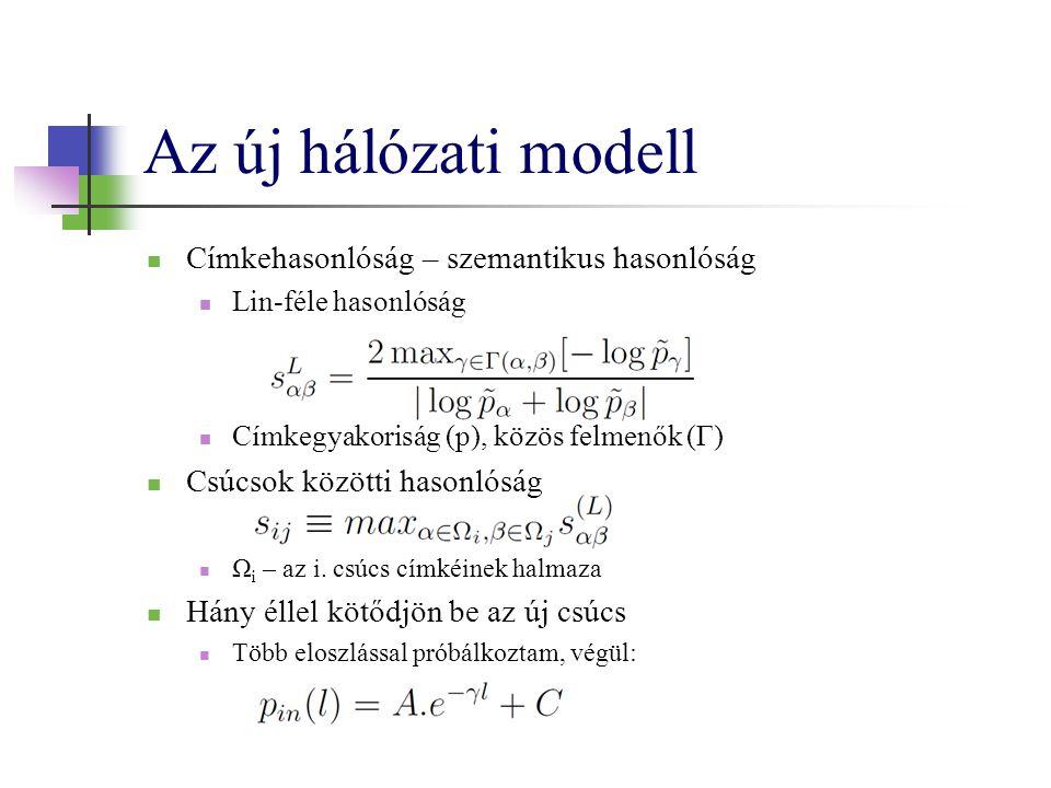 Az új hálózati modell Címkehasonlóság – szemantikus hasonlóság Lin-féle hasonlóság Címkegyakoriság (p), közös felmenők (Γ) Csúcsok közötti hasonlóság Ω i – az i.