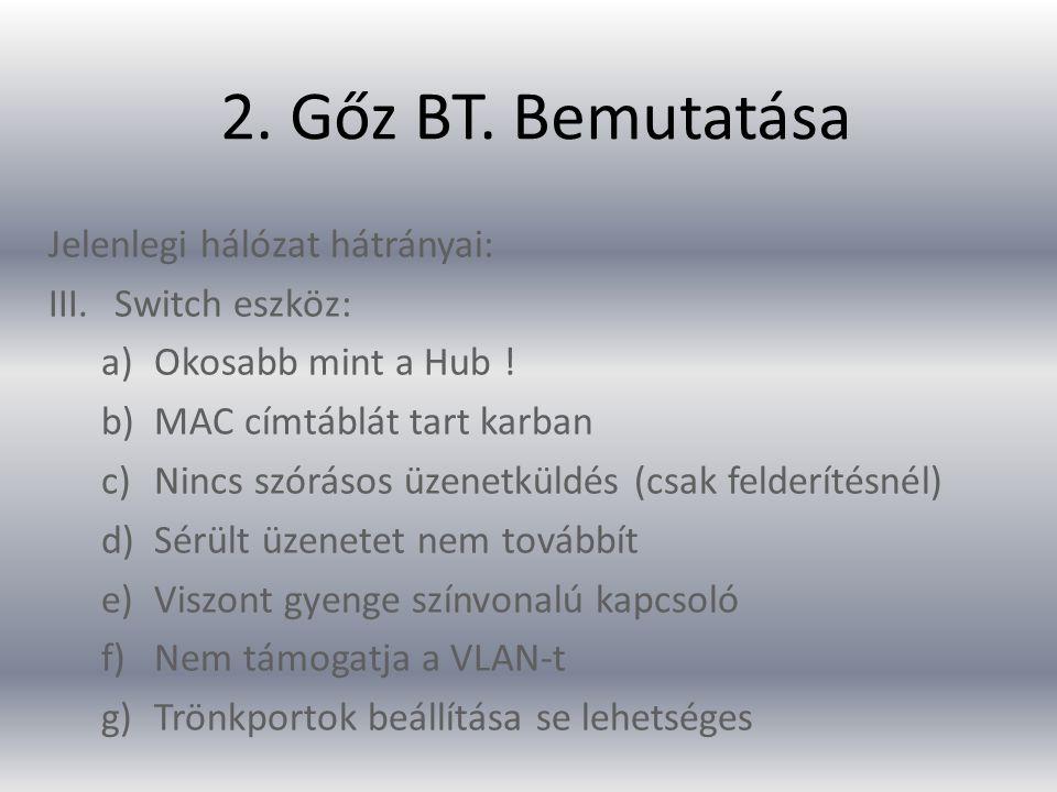 2.Gőz BT. Bemutatása Jelenlegi hálózat hátrányai: III.Switch eszköz: a)Okosabb mint a Hub .
