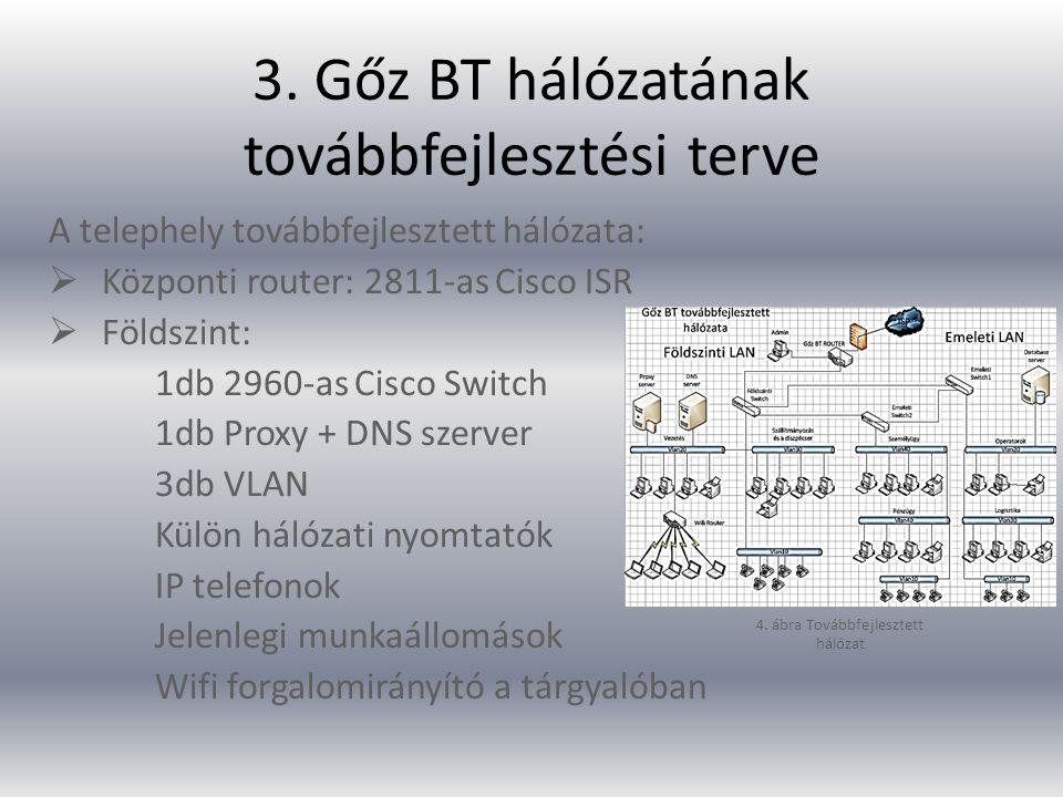 3. Gőz BT hálózatának továbbfejlesztési terve A telephely továbbfejlesztett hálózata:  Központi router: 2811-as Cisco ISR  Földszint: 1db 2960-as Ci