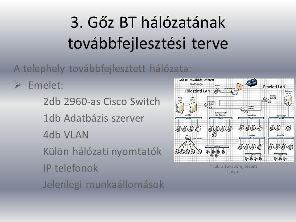 3. Gőz BT hálózatának továbbfejlesztési terve A telephely továbbfejlesztett hálózata:  Emelet: 2db 2960-as Cisco Switch 1db Adatbázis szerver 4db VLA
