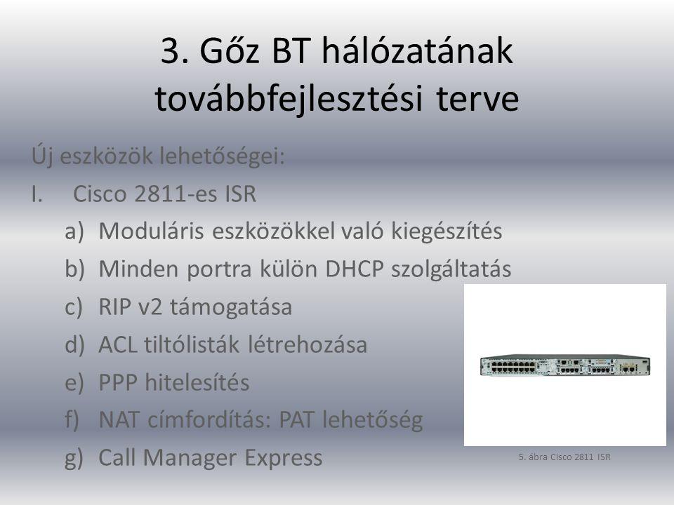 3. Gőz BT hálózatának továbbfejlesztési terve Új eszközök lehetőségei: I.Cisco 2811-es ISR a)Moduláris eszközökkel való kiegészítés b)Minden portra kü