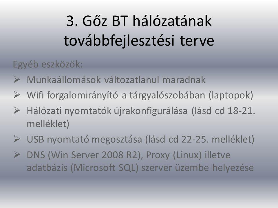 3. Gőz BT hálózatának továbbfejlesztési terve Egyéb eszközök:  Munkaállomások változatlanul maradnak  Wifi forgalomirányító a tárgyalószobában (lapt