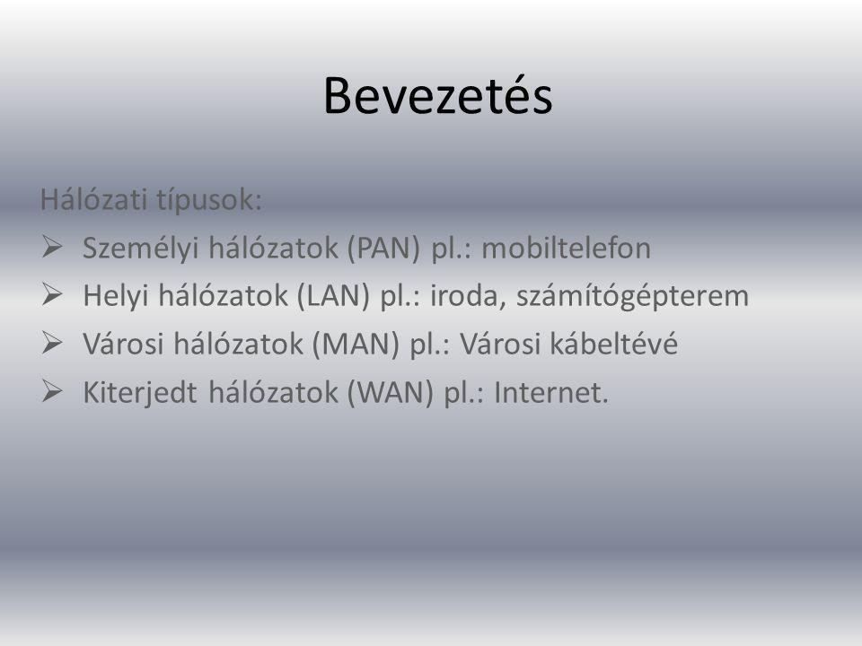 Bevezetés Hálózati típusok:  Személyi hálózatok (PAN) pl.: mobiltelefon  Helyi hálózatok (LAN) pl.: iroda, számítógépterem  Városi hálózatok (MAN) pl.: Városi kábeltévé  Kiterjedt hálózatok (WAN) pl.: Internet.