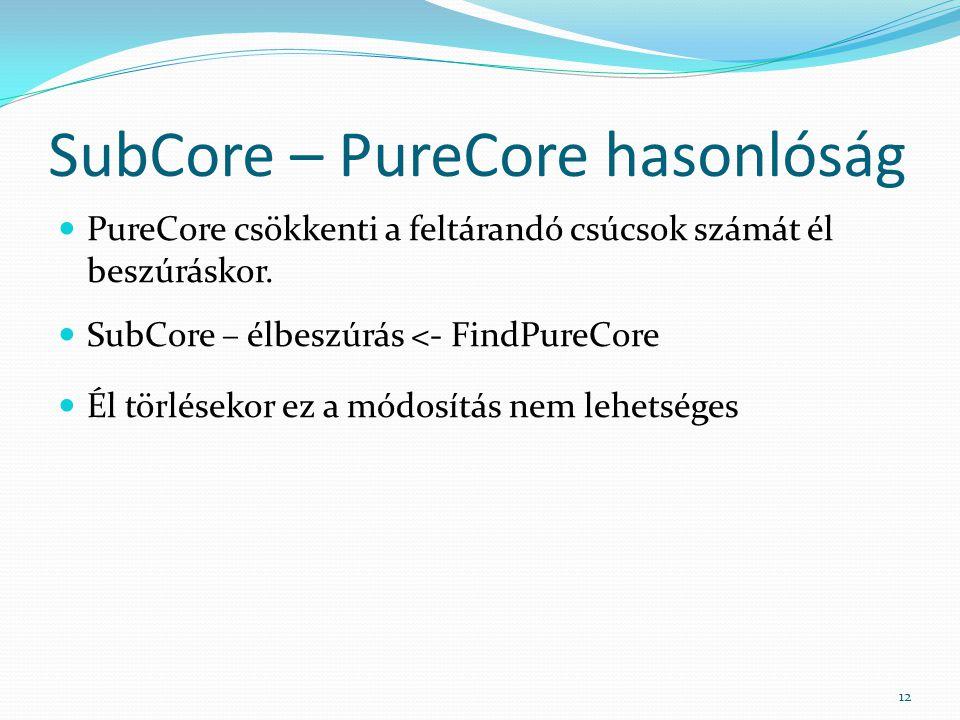 SubCore – PureCore hasonlóság PureCore csökkenti a feltárandó csúcsok számát él beszúráskor.