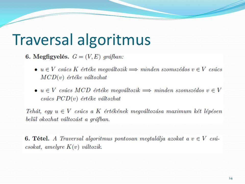 Traversal algoritmus 14